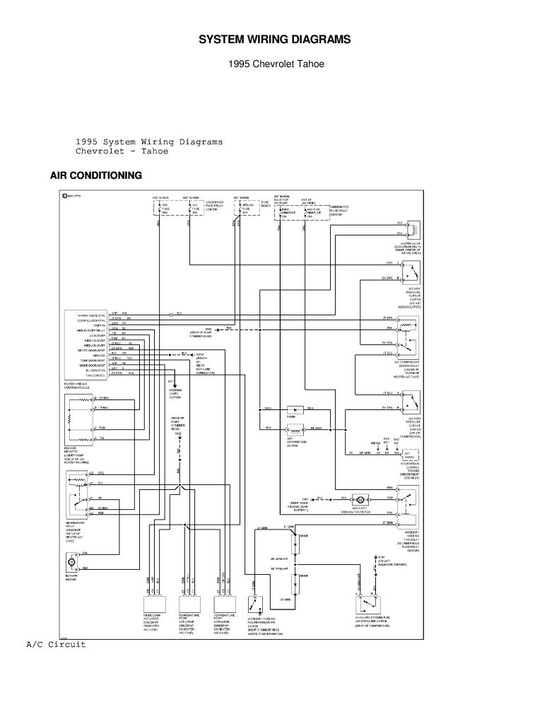 1995 yukon wiring diagram 1995 gmc wiring diagram pro wiring diagram  1995 gmc wiring diagram pro wiring